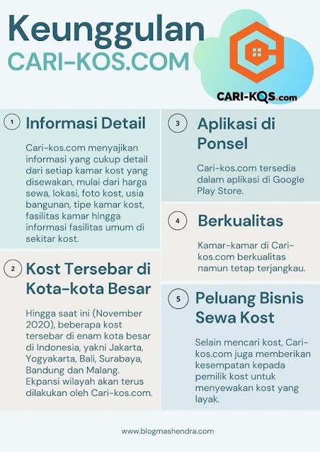 Keunggulan Cari-kos.com
