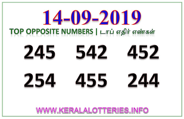Kerala Lottery Guessing Results Best Opposite Numbers on 14.9.2019