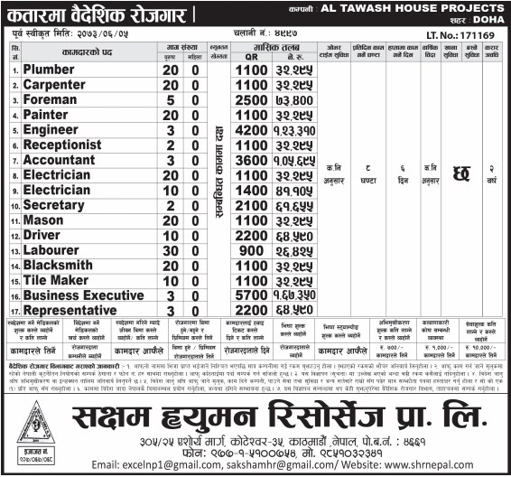 Jobs For Nepali In QATAR, Salary -Rs.1,23,000/