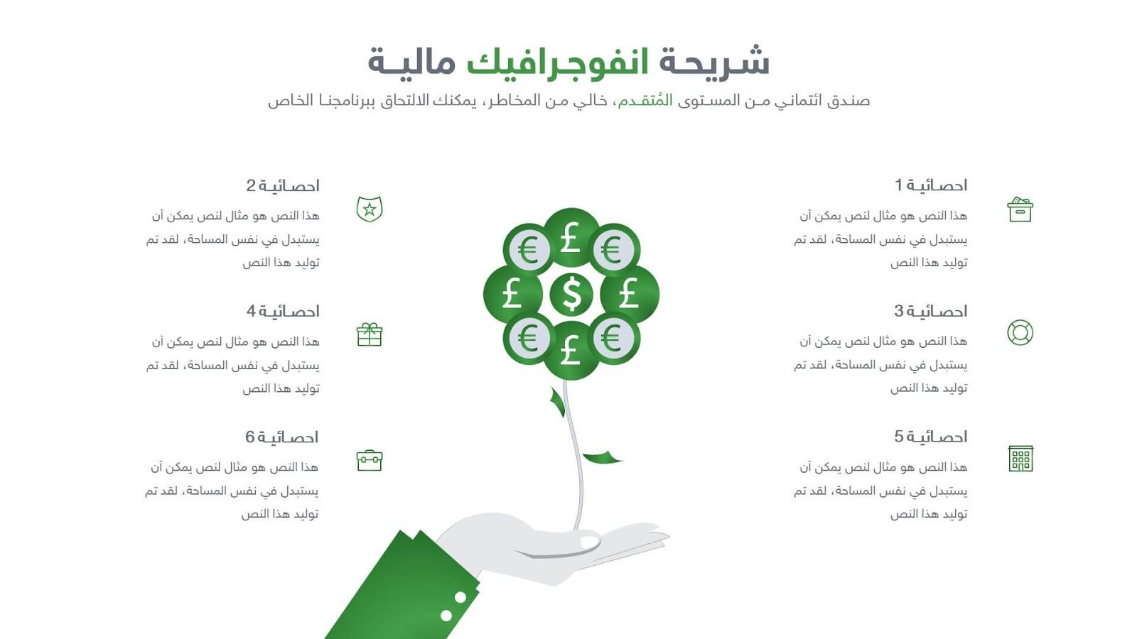 انفوجرافيك عن المال