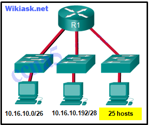 CCNA 1 v6.0 ITN Chapter 8 Exam Answers q14