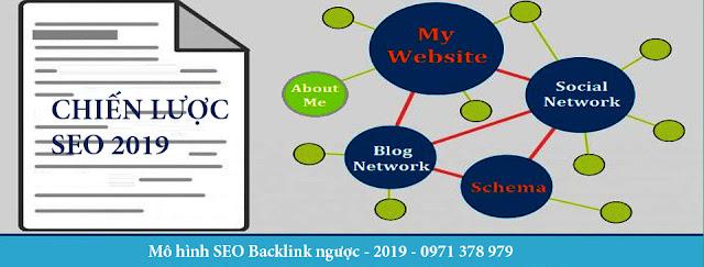 Chiến lược seo với backlink ngược từ iseoweb năm 2019 - phát triển sức mạnh của từ khóa