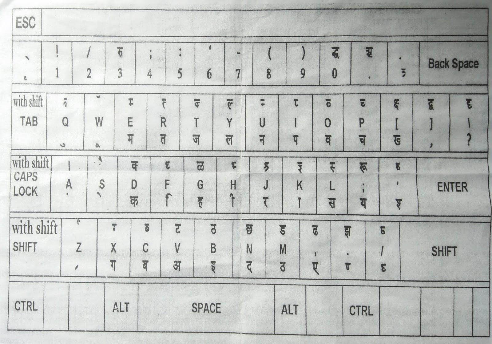 Hindi typing format