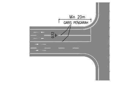 penggunaan marka jalan