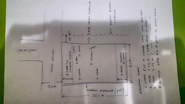 Contoh Desain Rumah Komplit
