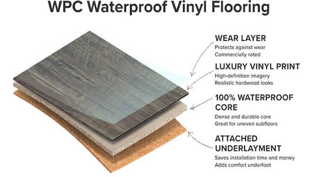 keunggulan WPC flooring yaitu dapat didaur ulang