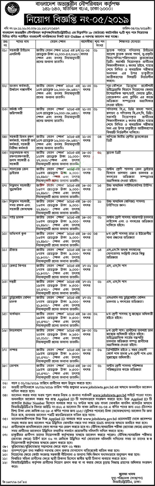 Bangladesh Inland Water Transport Authority (BIWTA) Job Circular