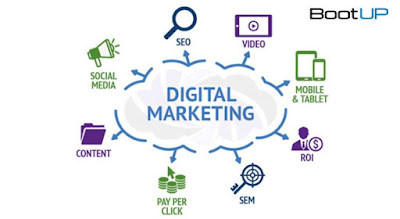 Pengertian dan Tips Pemasaran Internet - Strategi Digital Marketing
