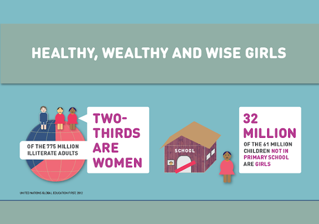 Healthy, Wealthy And Wise Girls   #Infographic