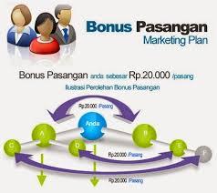 marketing plan milagros