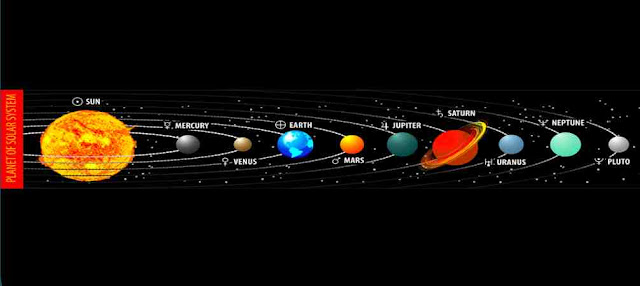 Which planet is farthest from the Sun?