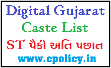 CASTE LIST FOR ST (Out of Scheduled Tribe) Backward CATEGORY IN PDF DOWNLOAD