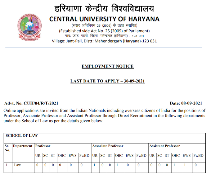 Faculty posts (Law) at Central University of Haryana - last date 30/09/2021