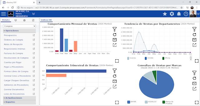 Contabilidad en la Nube Como Validar las Cuentas de Integración en  eFactory Contabilidad