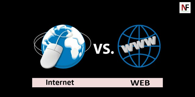 What is the Differences between the Internet and the Web(www)?