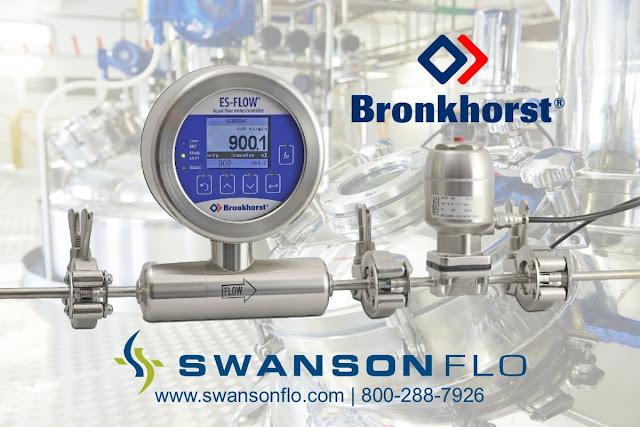 Swanson Flo Sanitary Flow Meter