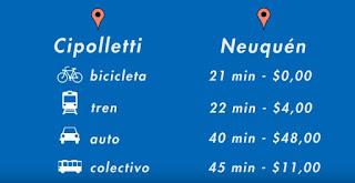 Tren y bici son las opciones más rápidas para viajar entre Cipolletti y Neuquén