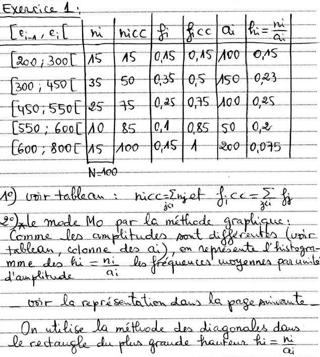 Examen corrigé - Statistique Descriptive 2014/2015   EkoGest   économie & Gestion