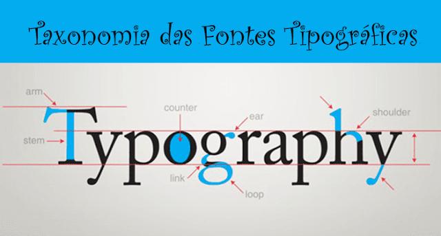 Taxonomia das Fontes Tipográficas