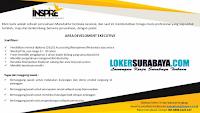 Bursa Kerja Surabaya Terbaru di Inspire November 2019
