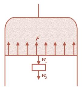 Tegangan permukaan pada kawat