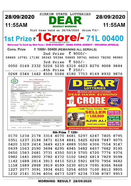 Sikkim State Lottery Sambad 28-09-2020 Today Result 11.55 AM
