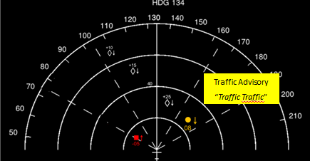 Collision Avoidance System >> TRAFFIC ALERT AND COLLISION AVOIDANCE SYSTEM: TCAS