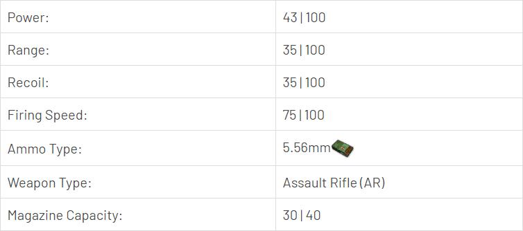 Senjata AR Terbaik PUBG Mobile Khusus Vikendi