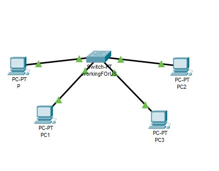 VLANs with switches