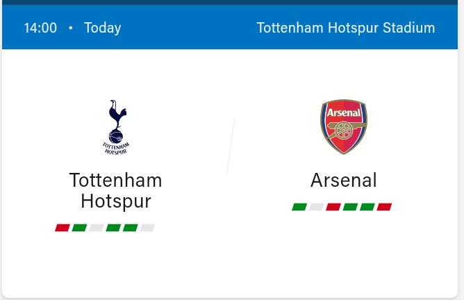 Tottenham Hotspur vs Arsenal Football Preview and Prediction 2021