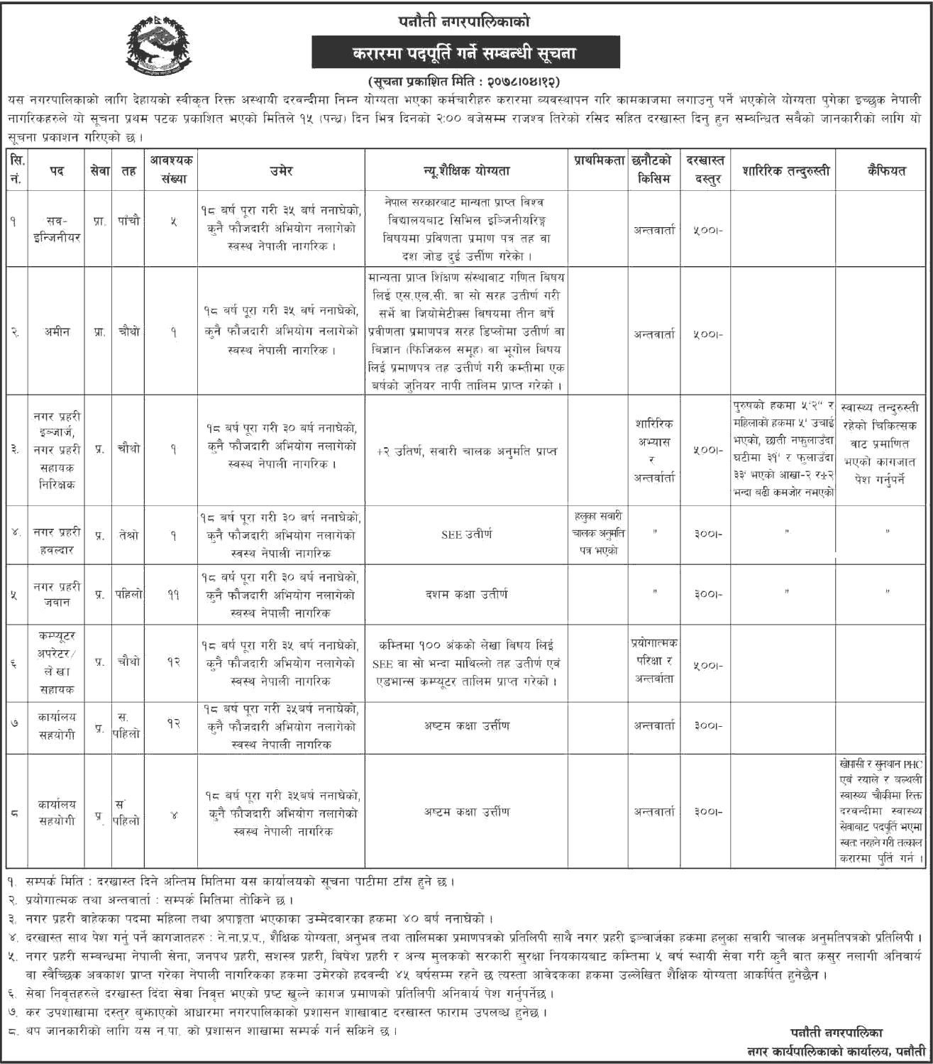 Panauti Municipality Job Vacancy Announcement for Various Post