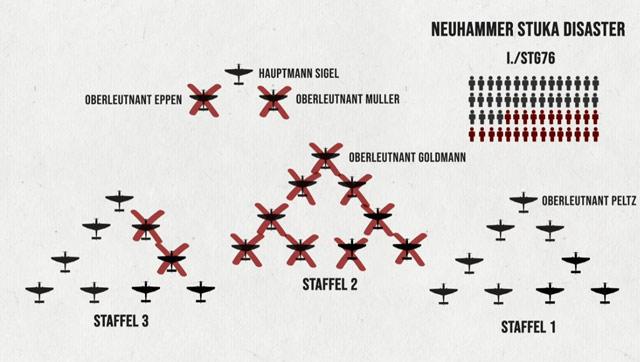 Neuhammer Stuka Disaster worldwartwo.filminspector.com