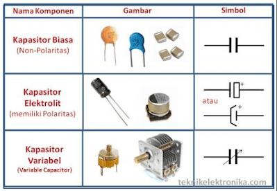 Gambar dan simbol kapasitor