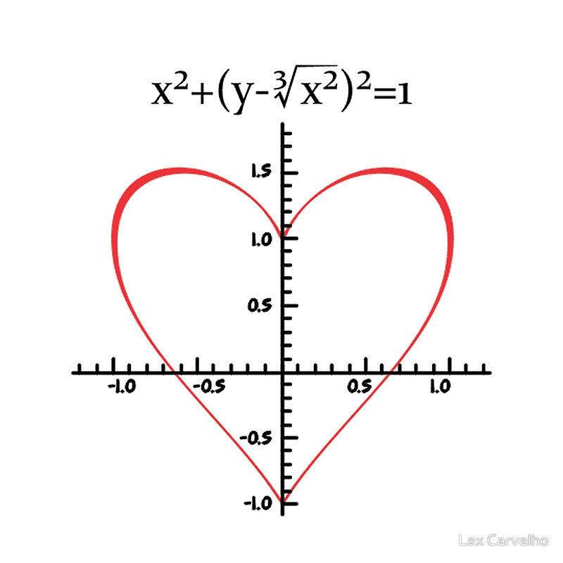 формула любви фото