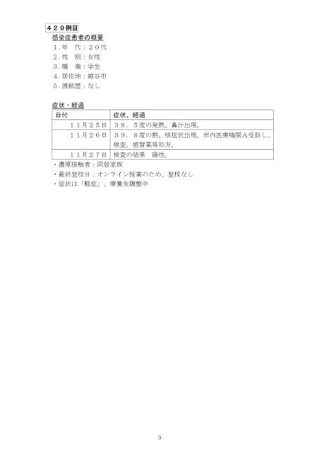 新型コロナウイルス感染症患者の発生について(11月27日発表)