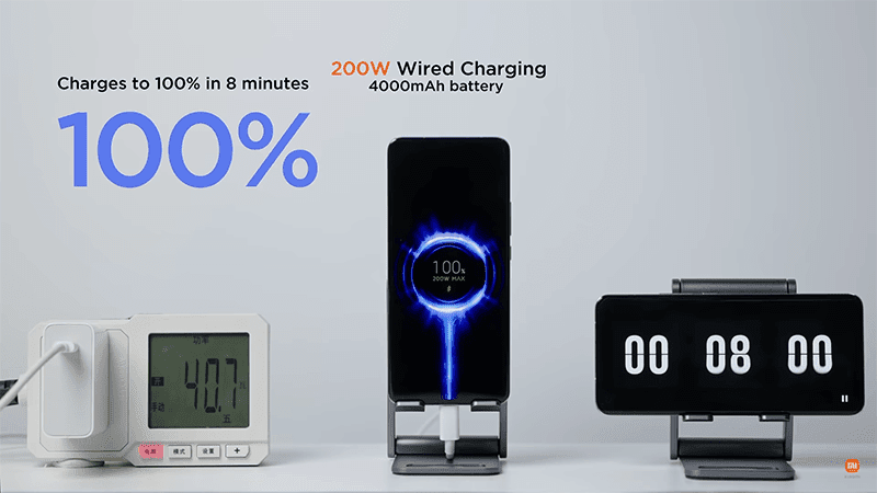 Watch: Xiaomi reveals 200W Wired and 120W Wireless Fast Charging solutions!