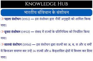 भारतीय संविधान के संशोधन