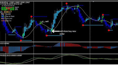 """Indicator gratis """"Trend-Lord-NRP"""" untuk metatrader 4(MT4)"""