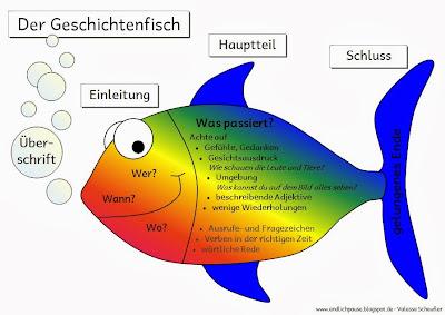 https://dl.dropboxusercontent.com/u/59084982/Geschichtenfisch.pdf