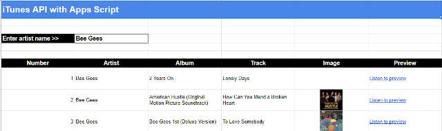 Screenshot of artist details in Google Sheet table