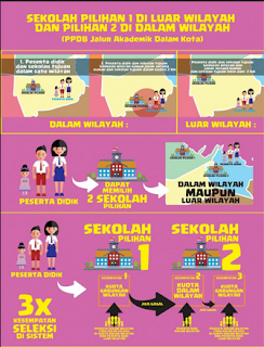 PPDB Kota Bandung 2017: Banyak Lurah dan Camat Takut Tandatangani SKTM