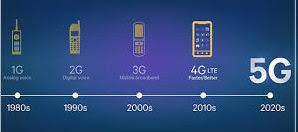 Kamu Harus Tahu 7 Keunggulan Jaringan 5G di Masa Mendatang, keunggulan jaringan 5G, apakah jaringan 5G ada, kehebatan jaringan 5G, kapan jaringan 5G diciptakan, penemu jaringa 5G