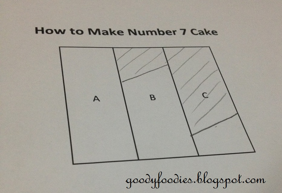 Goodyfoodies how to make number 7 birthday cake for Number 1 birthday cake template