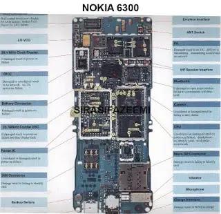 nokia 6300 solution diagram
