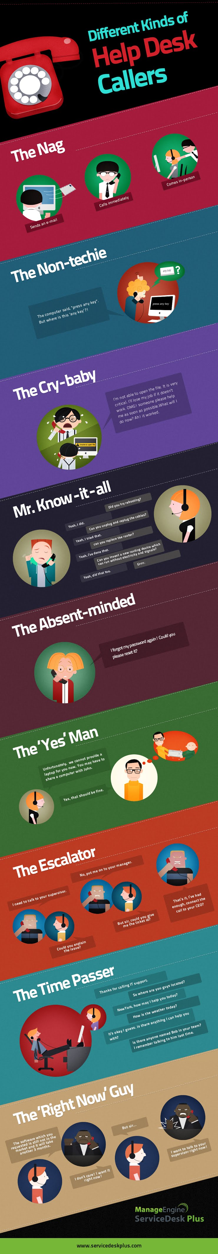 Different Kinds Of Help Desk Caller #infographic