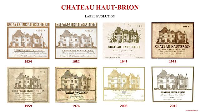 Chateau Haut-Brion Label Evolution  by ©LeDomduVin 2020