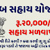 Sankat Mochan Yojna - National Family Support Scheme