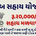 Sankat Mochan Yojna - National Family Support Scheme
