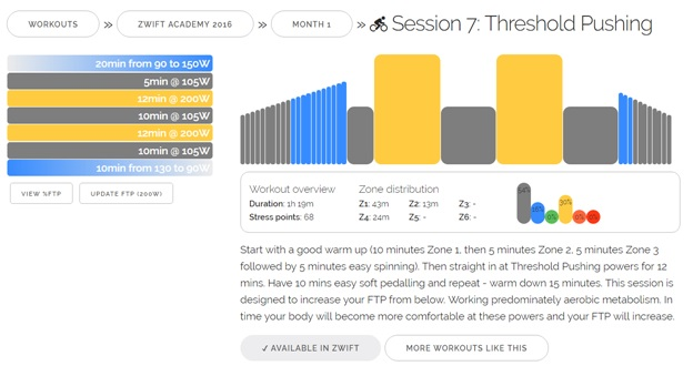 Rob Muller- USA Cycling Level 2 Power Based Coach: Zwift