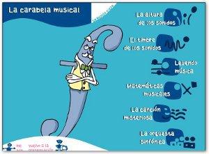 http://www.educa.jcyl.es/educacyl/cm/gallery/Recursos%20Boecillo/musica/carabela2/menu.htm
